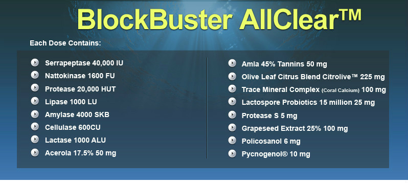 Ingridients in Blockbuster AllClear™